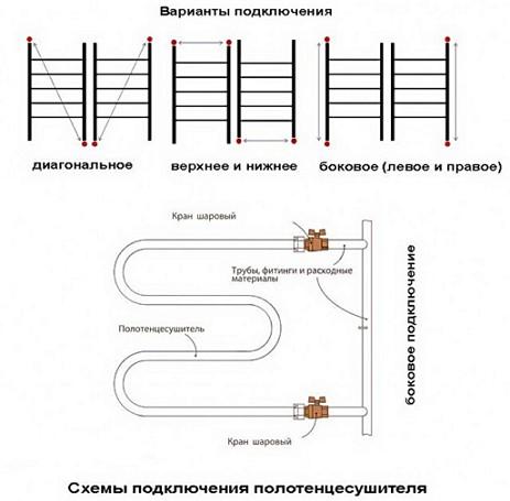 sxema-podklyucheniya-e1421960088437
