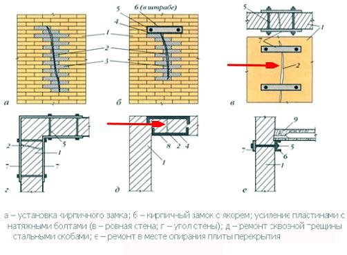 trechini-v-stene-doma-6 способы