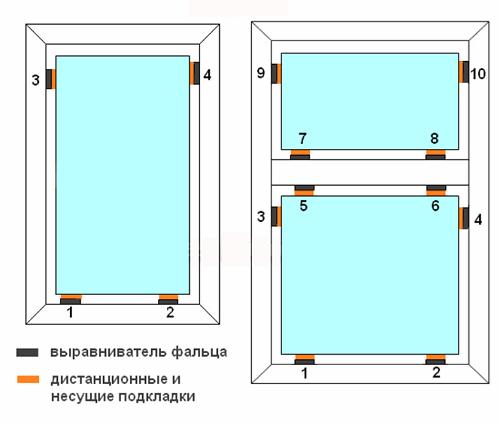 ustanovka-steklopaketa-2