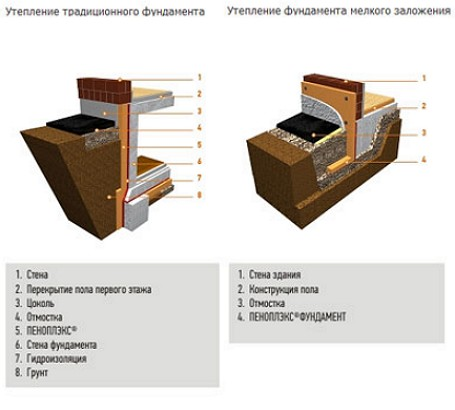 uteplenie_fundamenta_penopleksom_tehnologiya-2++