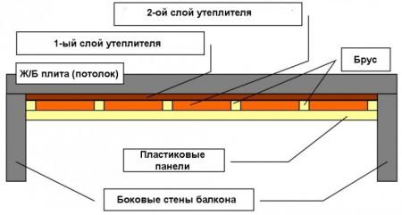 uteplenie_potolka_na_balkone12