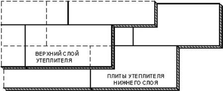 uteplenie_potolka_na_balkone33