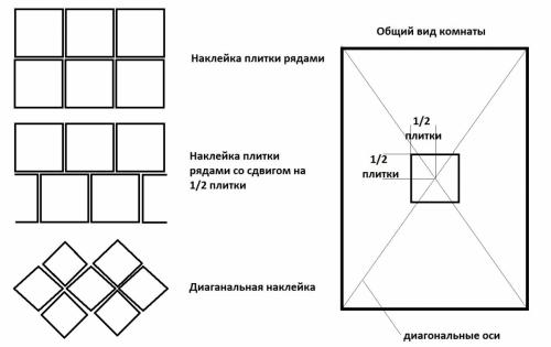 vidy_shem_nakleiki_plitki_0-500x315