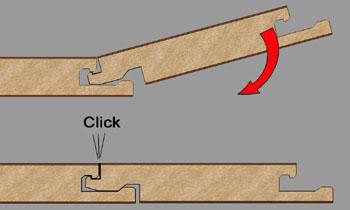 zamok kliknite