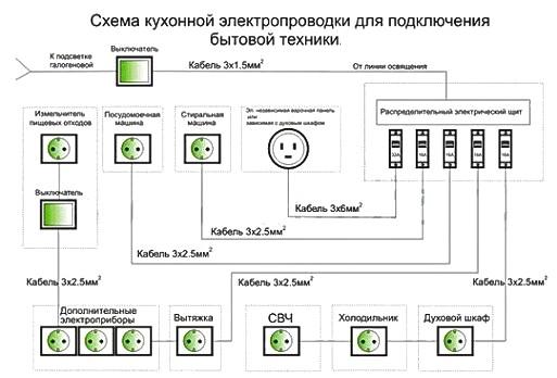 provodka_v_panelnom_dome-04