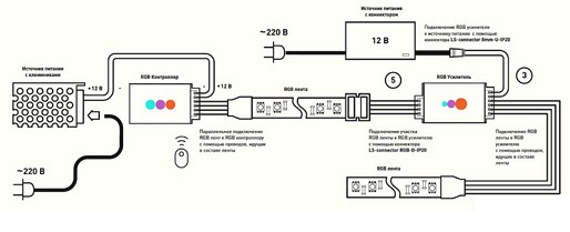 shema-podkljuchenija-rgb-1