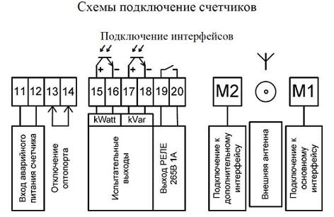 shemy-podkljuchenija-schetchika-nik-2305
