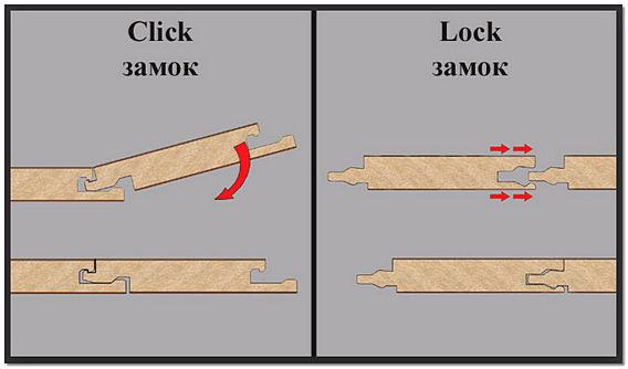 Soedinitelnye-zamki-Click-i-Lock (1)