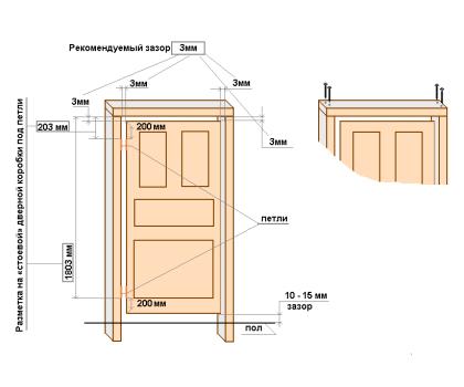 dveri-razmeru2