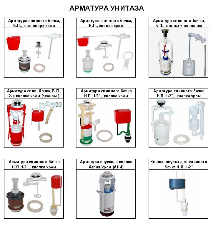 klassifikaciya-armatury-dlya-unitaza