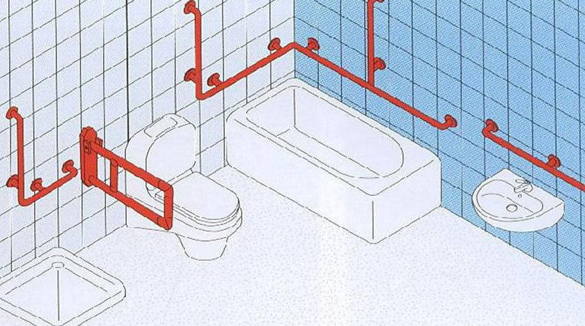 poruchni-dlya-invalidov-v-vannoj-komnate-i-tualete-11