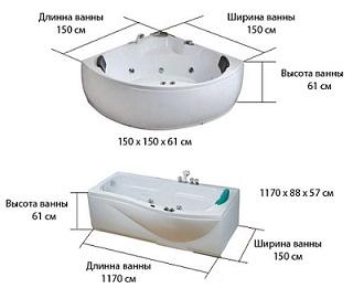 размеры-гидромассажных-ванн