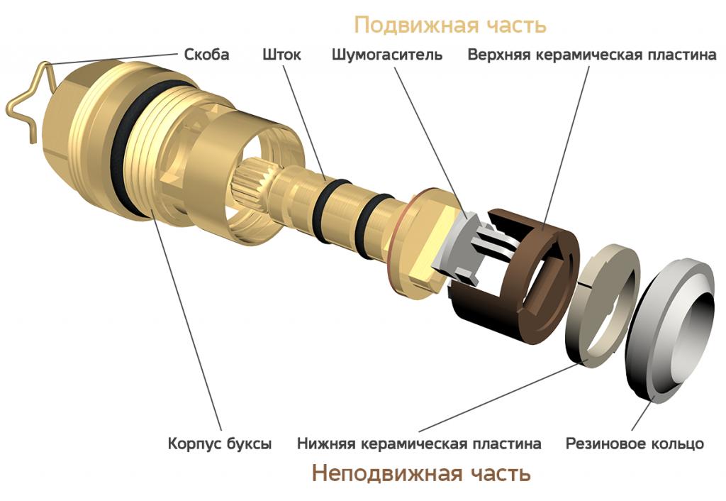 Схема вакуумных трубок на т4 2.5 тди