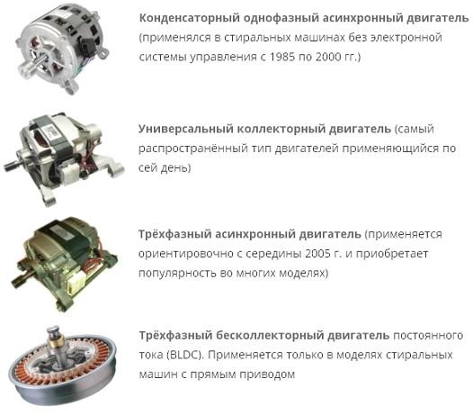 Image 7 varikliai