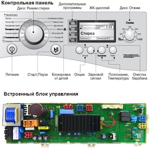 uprav-500x271
