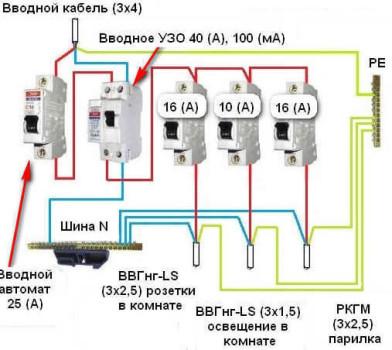 28_Схема электропитания бани