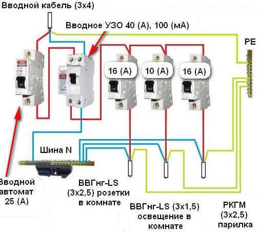 Как провести электричество в баню своими руками