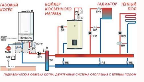 graficheskaya-shema-soedine