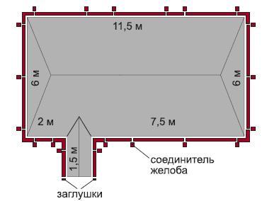 razmery-vodostokov
