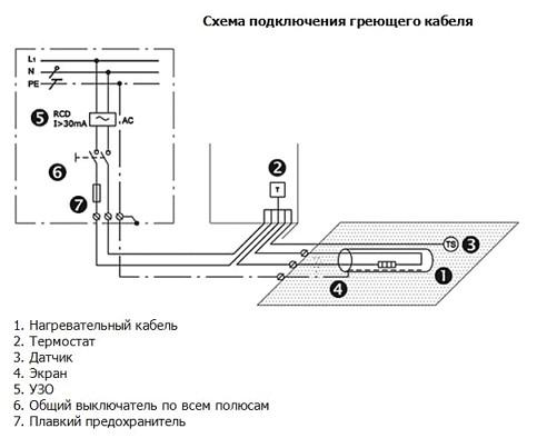 sistemy-obogreva-vodostokov