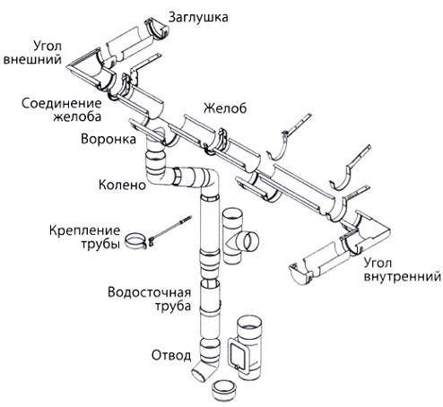 vodostokshema_2