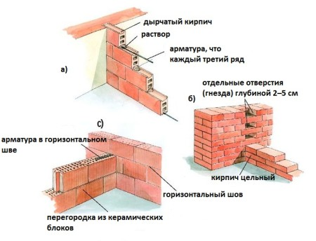 16_Partitions