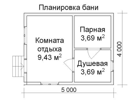 Проектирование-парилки-в-бане план