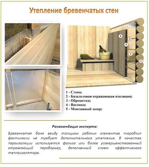 वार्मिंग लकड़ी-दीवारों-भाप