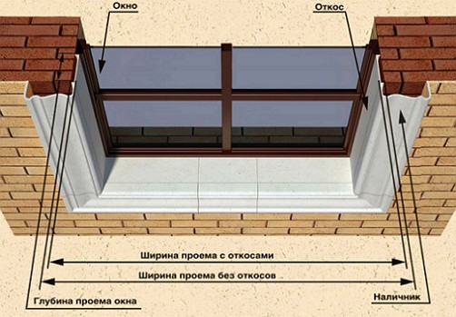 kreplenie-fasadnjgo-dekora