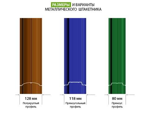 1493141757_razmeri-metallicheskogo-shtaketnika