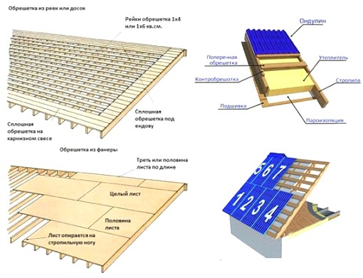 Image 1 caisse