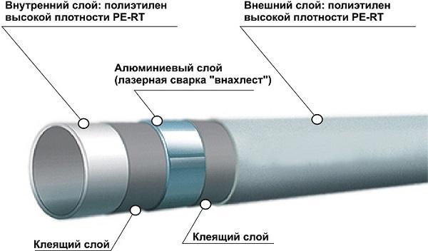 konstruktsiya-metalloplastikovoy-truby2