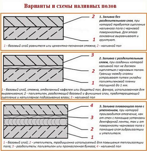 naliv_pol_svoi_10 Schemas