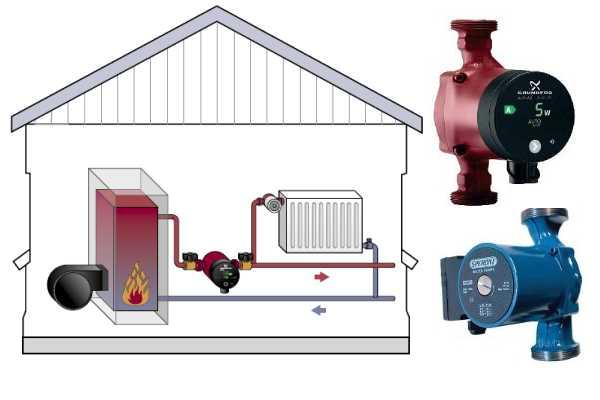 radiatori-dla-doma-2