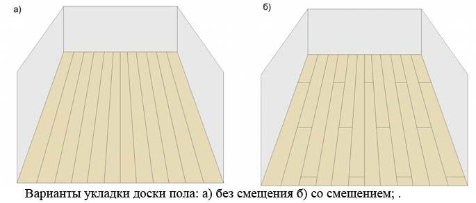 Tehnologija-ukladki-derevjannyh-polov-ए-obrabotka-drevesiny