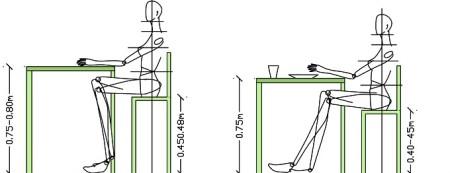 Visina-blagovaona stol