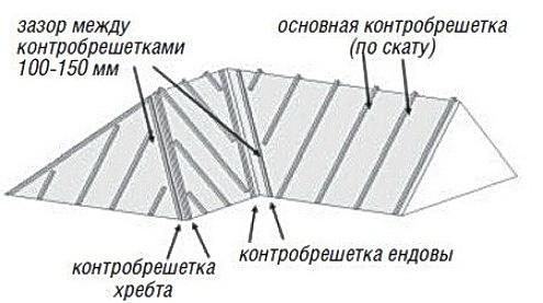 01 skema umum