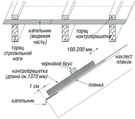 02 overhang