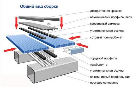 alyuminievyj-profil-s-gidroizolyaciej