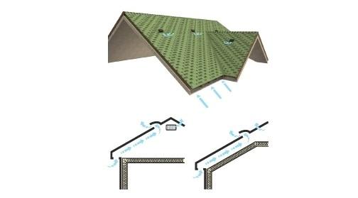 Gambar 1 ventilasi atap