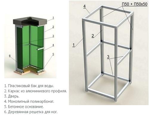 Bild 2 auf Aluminium prof