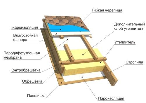 montag.bitumka