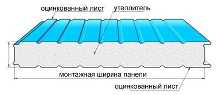 panel_ocincovka