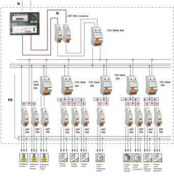 Layout des elektrischen Boards