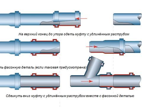 mufta-polipropilenovaya-remontnaya-pp-kanalizacionnaya