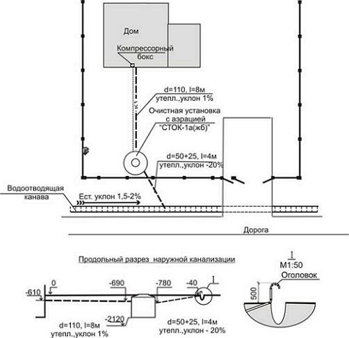 shema-narunoi-kanalizacii