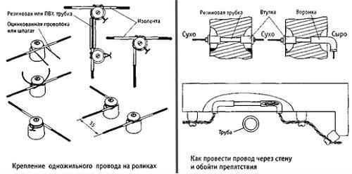 096 rouleaux monoconducteurs