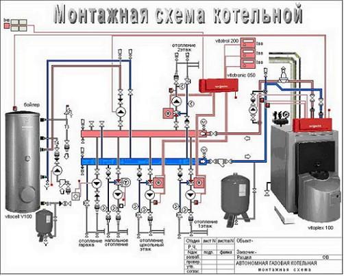 gaz_kotelnaya_v_chastnom_dome-04