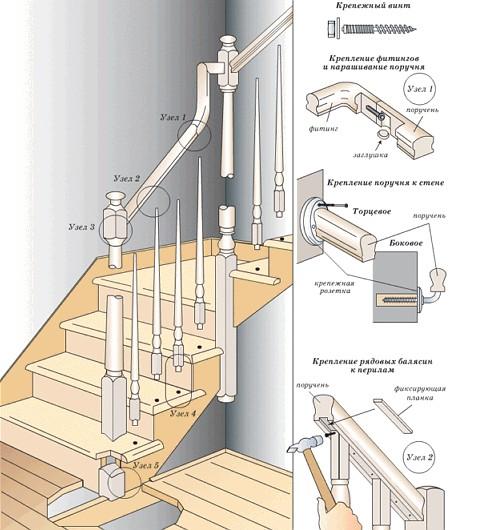 विकल्प- फिक्सिंग-balusters