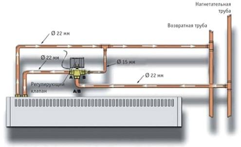 सर्किट-बढ़ते-पानी गर्मी घूंघट